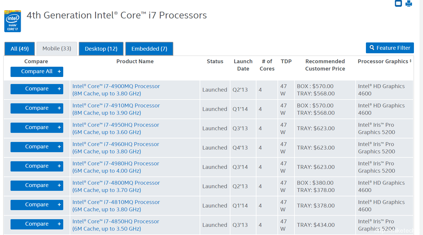 Intel CPU group