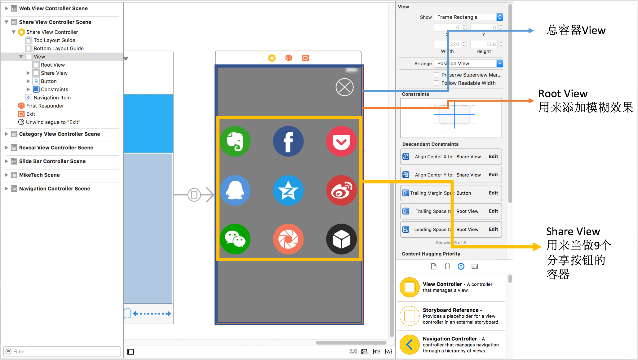 shareview-design