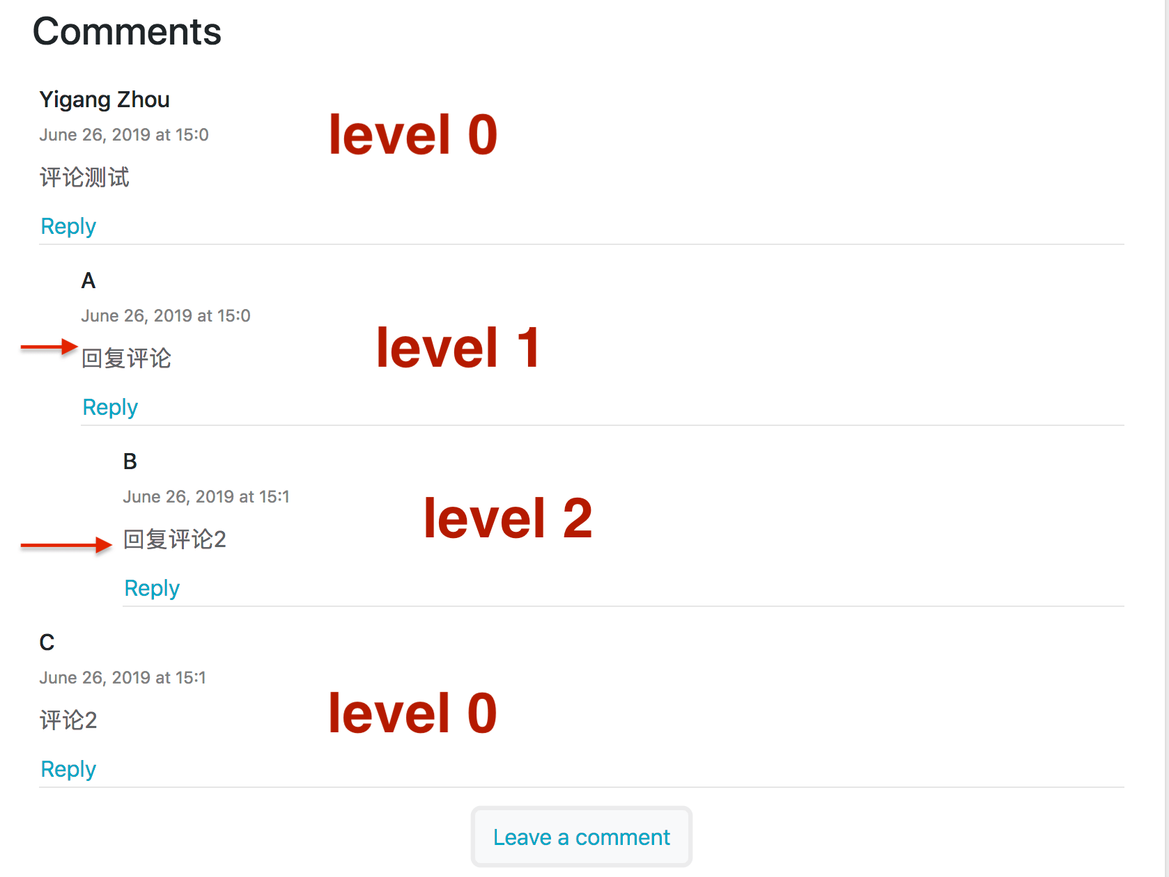 comments_level